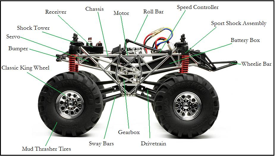 RC Rock Crawler Truck DDL Wiki