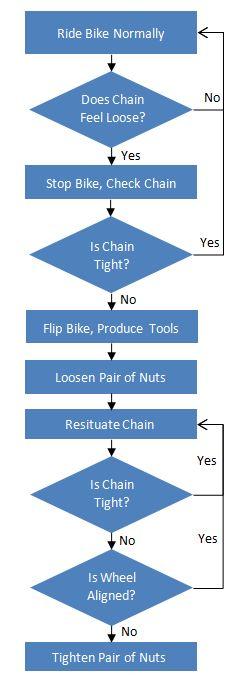 bike wheel diagram gmc sierra steering wheel diagram