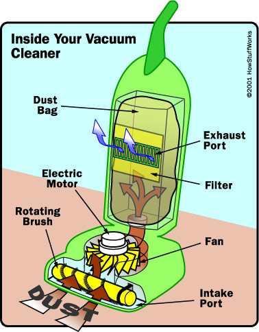 Vacuum    cleaner  DDL Wiki