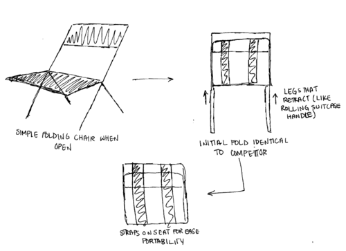 Folding Chair Opportunity Ddl Wiki