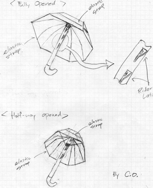 Umbrella rain drawing