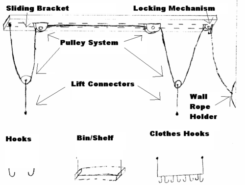 Ceiling Mounted Bicycle Lift Redesign Ddl Wiki