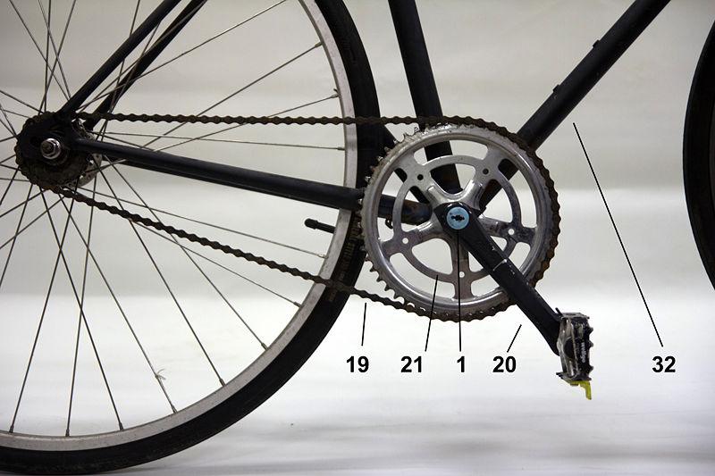 Bicycle Drivetrain Ddl Wiki