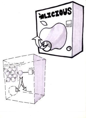 Apple peeler redesign - DDL Wiki