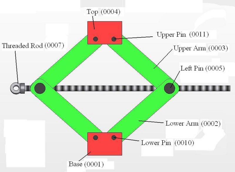 Car Jack Product Dissection Ddl Wiki