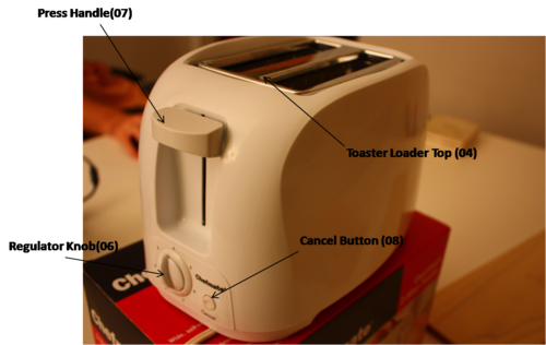 Types Of Toasters ~ Toaster ddl wiki